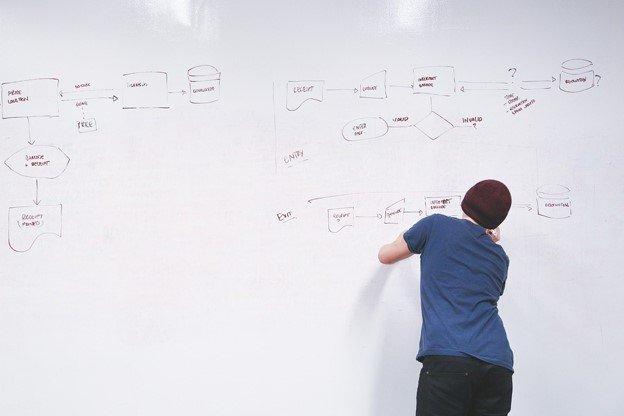 o-que-e-uma-startup
